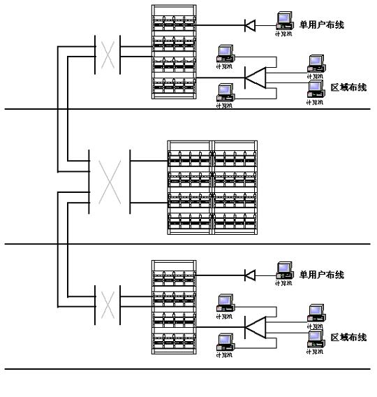 弱电工程电路图表示